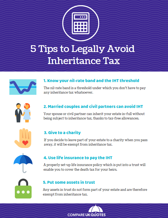 Tips to avoid inheritance tax in the UK Infographic