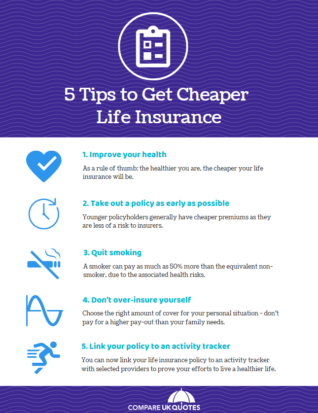 Infographic listing tips for cheaper life insurance